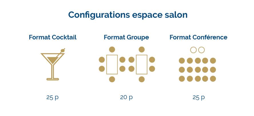 salle conférence lyon LE PAPILLON BLEU configuration espace